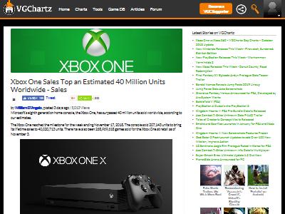 XboxOne4000万台に関連した画像-02