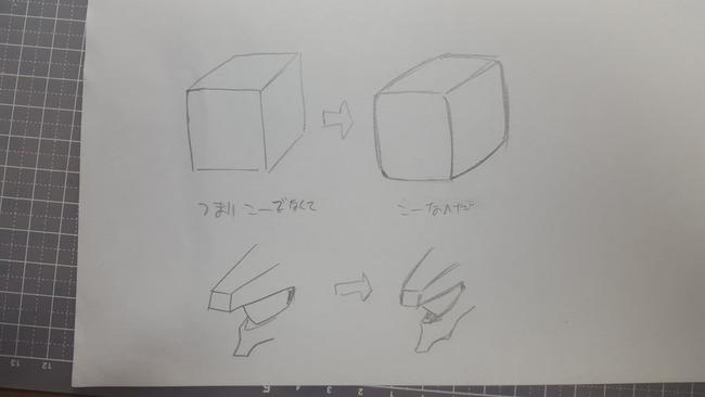 漫画化 アニメ メカ 本物 コツに関連した画像-02