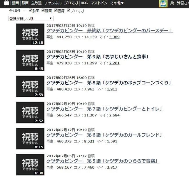 ニコニコ動画 淫夢厨 淫夢 MAD ケツデカピングー 本家 全話 削除 二次創作 ピングーに関連した画像-02