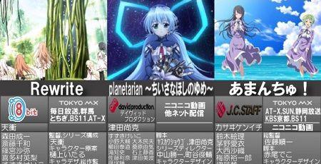 ニュータイプ編集長 夏アニメに関連した画像-01