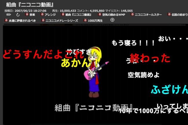 ニコニコ動画 組曲 再生数 1000万再生 コメントに関連した画像-04