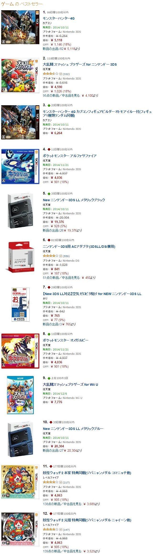 スマブラ WiiU 売上に関連した画像-02