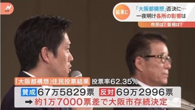 大阪都構想 否決 大阪維新の会に関連した画像-01