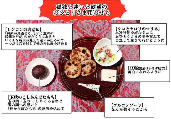 独身 おせち料理 ご利益 最強 おひとりさま ゴルゴンゾーラに関連した画像-02