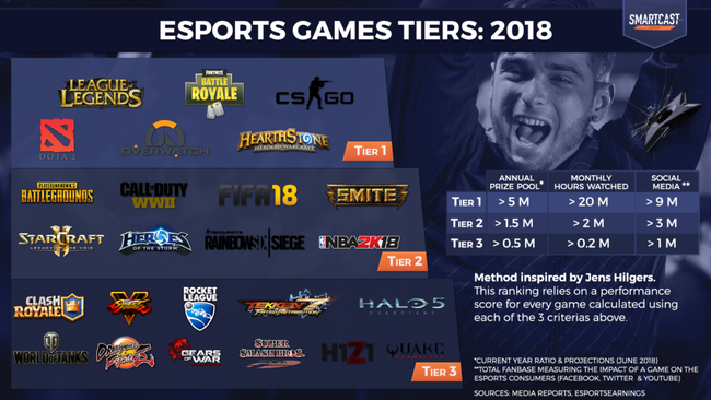 esports_games_tiers_v07 eスポーツ ゲーム スポーツ モータースポーツ