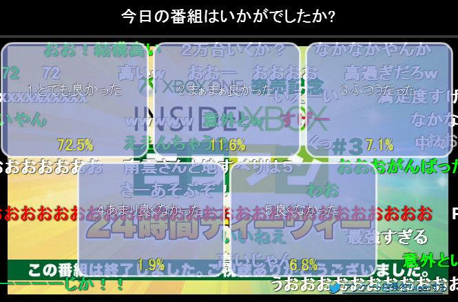 XboxOne 発売記念生放送に関連した画像-10