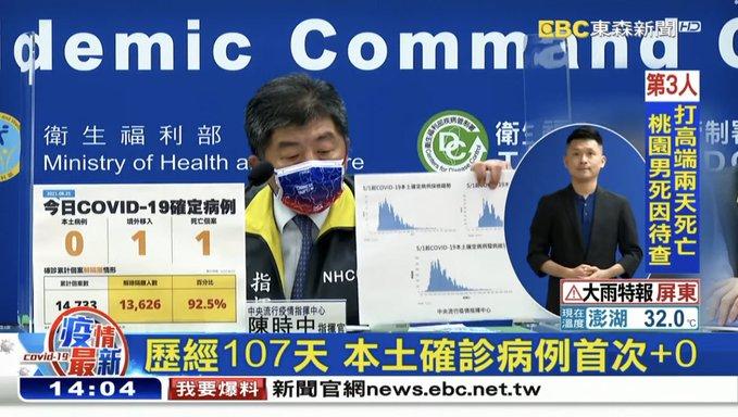 台湾 コロナ ゼロ 感染 拡大 罰則 制限 新規に関連した画像-01