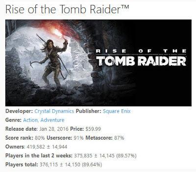 ライズオブトゥームレイダー PC版 売上 XboxOneに関連した画像-03
