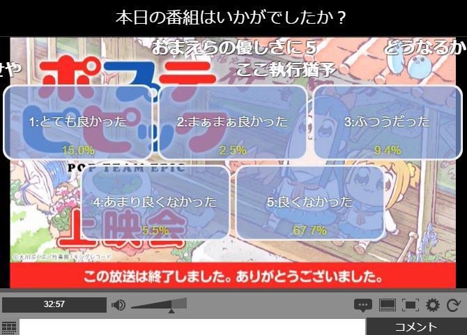 ポプテピピック クソアニメ アークファイブ ニコ生 アンケ 評判に関連した画像-02