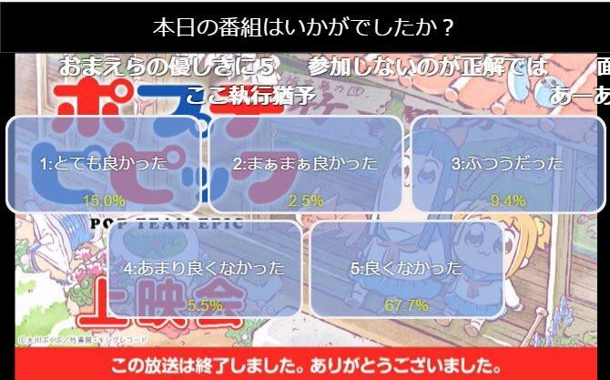 ポプテピピック クソアニメ アークファイブ ニコ生 アンケ 評判に関連した画像-03