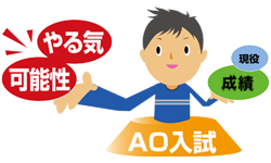 AO入試 就活に関連した画像-01