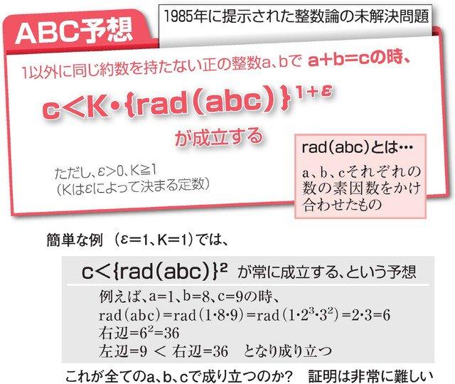 望月新一 京都大学 異世界 数学 ABC予想 証明 フェルマーの最終定理に関連した画像-02