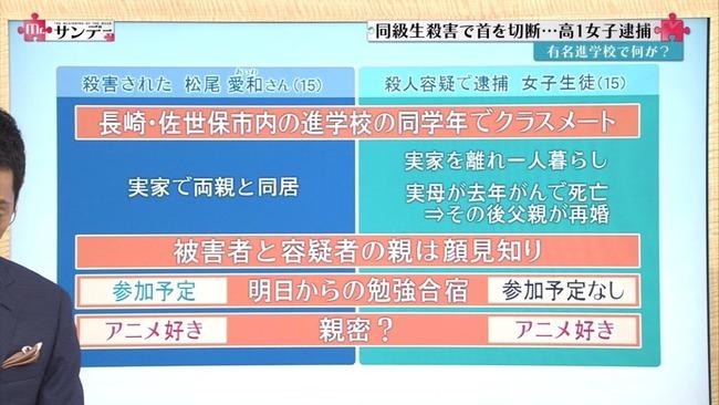 長崎同級生殺害事件に関連した画像-01