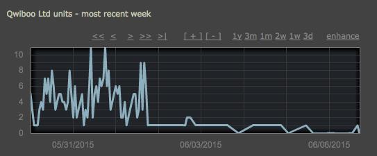 Steam 返金制度 悪用に関連した画像-03