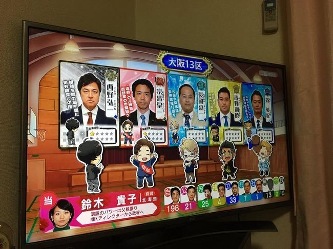 選挙 開票番組 選挙番組 衆院選 関西ローカル MBS スマホゲー ガチャに関連した画像-11