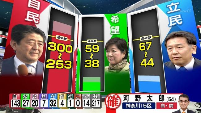 自民党 選挙 圧勝 に関連した画像-03