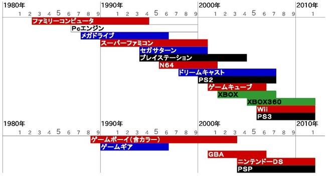 テレビ NHK ハード ゲーム機に関連した画像-04
