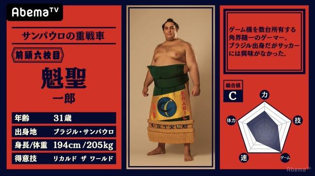 AbemaTV 大相撲 力士 ステータス 格ゲーに関連した画像-02