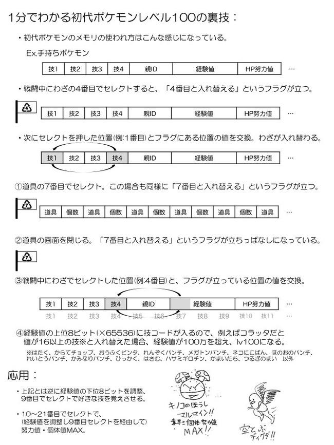 ポケモン ポケットモンスター 赤緑青 ピカチュウ セレクトバグ プレイヤーに関連した画像-02
