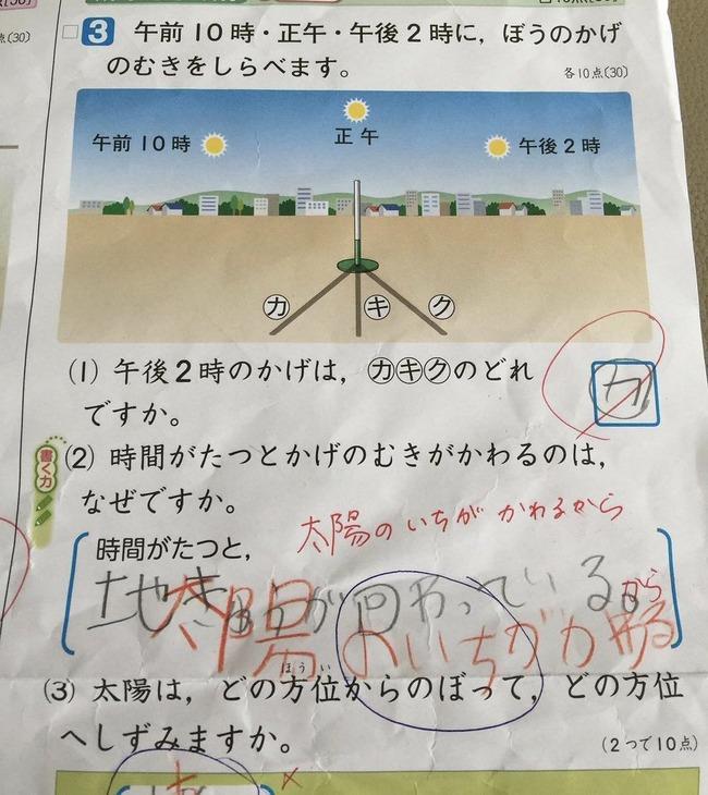 テスト 天動説 地動説に関連した画像-02