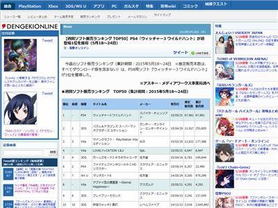 ウィッチャー3 初週売上に関連した画像-02