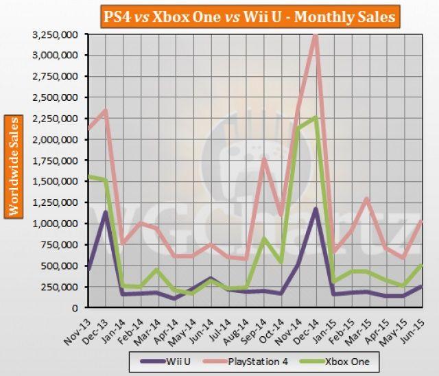 PS4 XboxOne WiiUに関連した画像-04