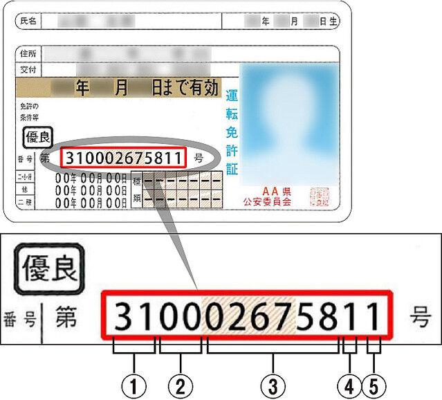 運転免許証 免許証 12桁 数字 意味に関連した画像-03