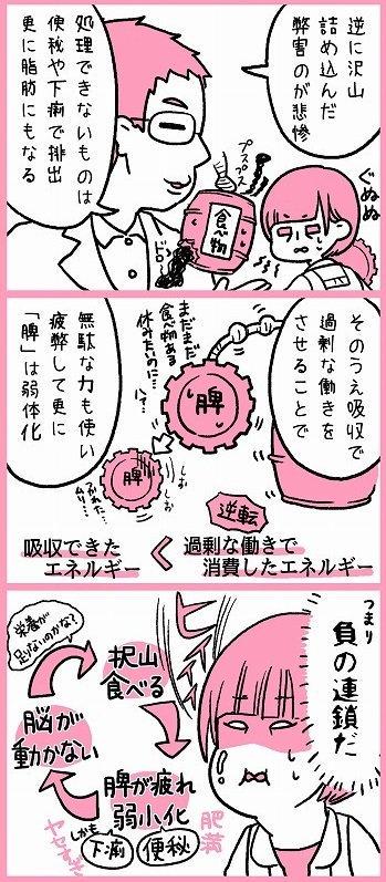 精神 栄養 脳 漫画 不眠 ストレスに関連した画像-06