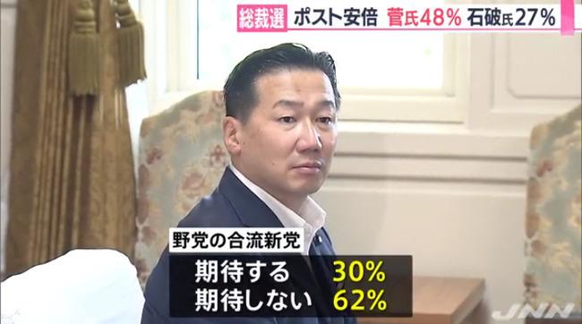 安倍内閣 支持率 世論調査に関連した画像-07