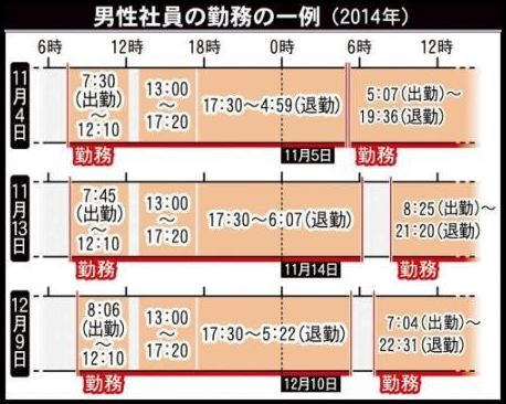 過労死 西日本高速 自死 時間外勤務 残業代に関連した画像-03