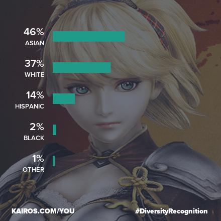 アニメ ゲーム 2次元 キャラクター 人種 AI 判定に関連した画像-09