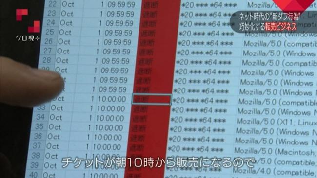 転売ヤー チケットキャンプ 転売屋 クロ現 クローズアップ現代+ NHKに関連した画像-13