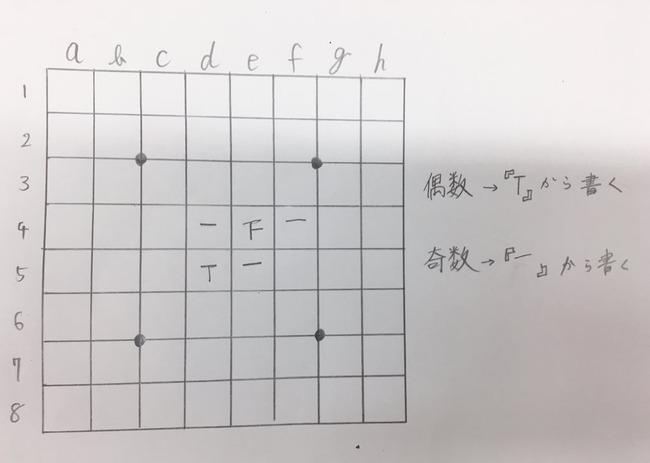 紙 ペン オセロ 正の字 偶数 奇数に関連した画像-05