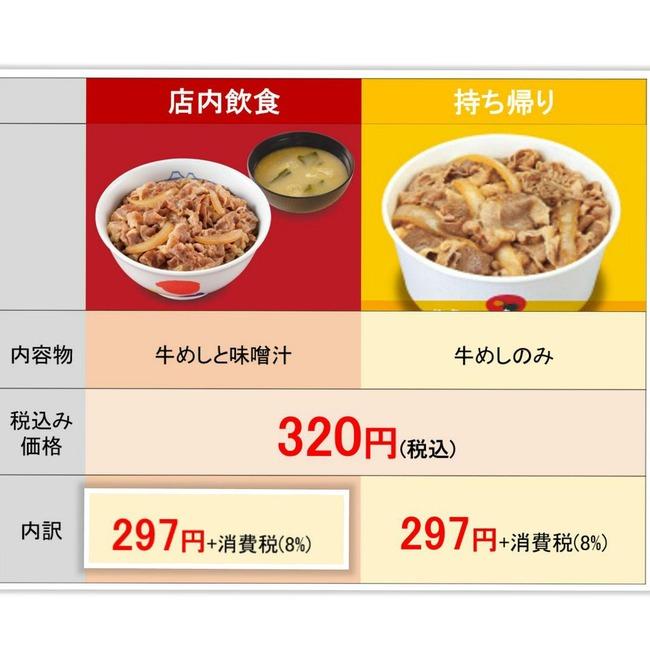 松屋 牛めし 味噌汁 軽減税率 価格 消費税 増税に関連した画像-02
