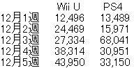 WiiU敗北に関連した画像-02