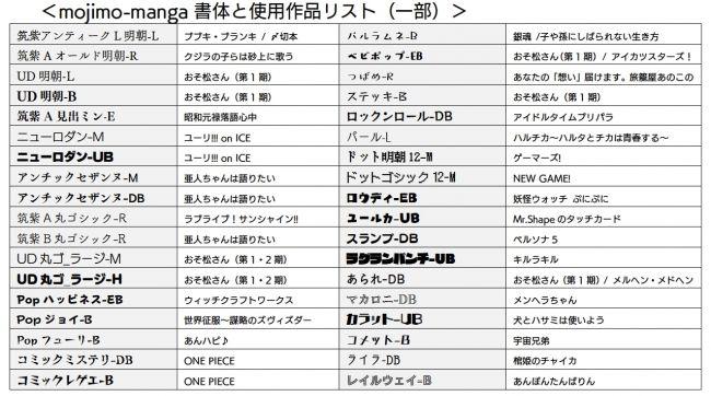 フォント mojimo-manga フォントワークスに関連した画像-05