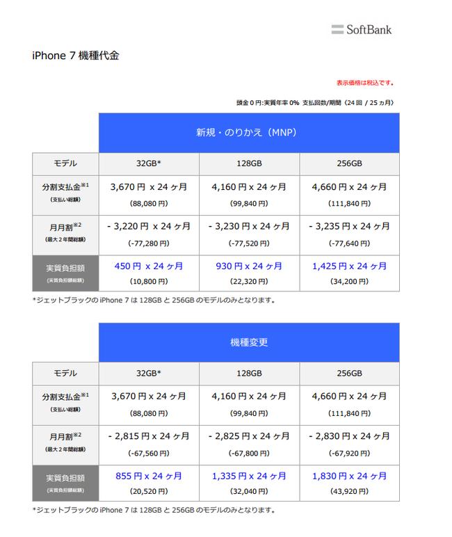 iPhone7 端末価格 au ドコモ ソフトバンクに関連した画像-03