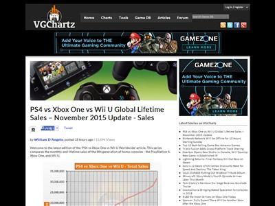 ゲハ戦争 売上 PS4 WiiU 海外に関連した画像-02