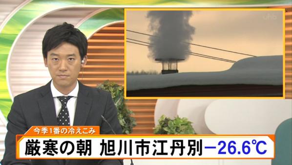 北海道 -26.6℃に関連した画像-03