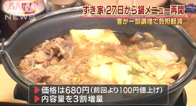 すき家 牛すき鍋 従業員に関連した画像-04