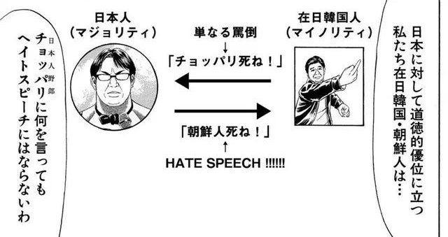 朝日新聞 ヘイト 日本人 ダブスタに関連した画像-02