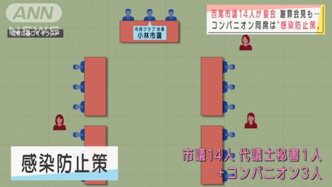 市議会議員 宴会 コンパニオン 愛知県西尾市 市民クラブに関連した画像-10