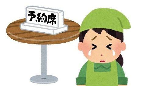 無断キャンセル 社会問題 2000億円に関連した画像-01