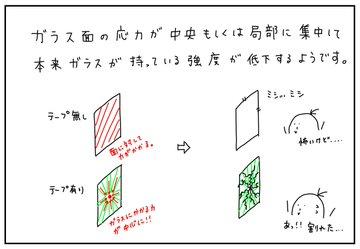 養生テープ 台風に関連した画像-06