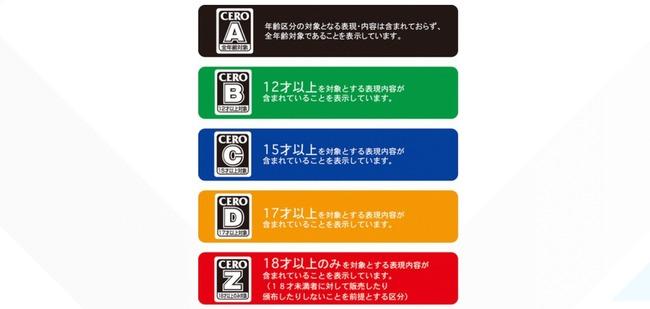 ゲーム 発売 延期 新型コロナウイルス CERO 審査 休業に関連した画像-04