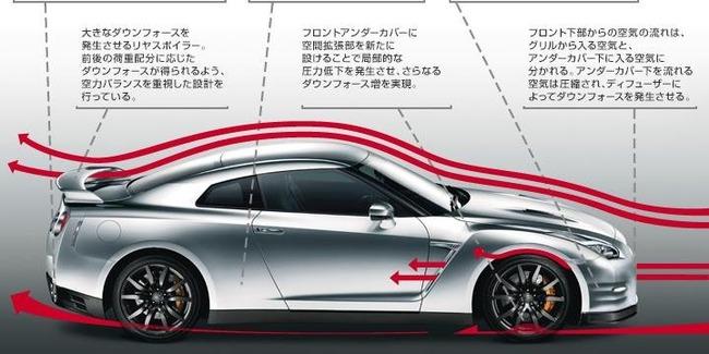 車 自動車 空力 設計 デザイン ナンバープレート 雪に関連した画像-01
