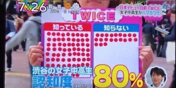日本テレビ ZIP! 捏造 韓国語 チンチャに関連した画像-06