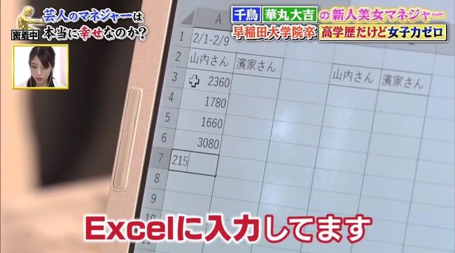 エクセル リケジョ 高学歴 電卓 SUM関数 マネージャー 吉本に関連した画像-04