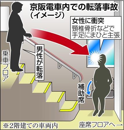 京阪電鉄 女性 障害に関連した画像-03