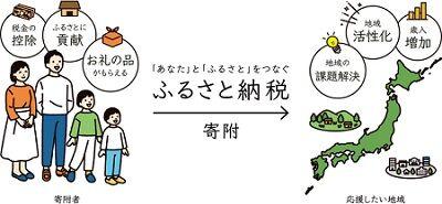 ロボット ふるさと納税 高知県 ストーブ 土佐清水市に関連した画像-01
